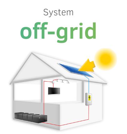 Fotowoltaika off grid - Fotowoltaika off-grid